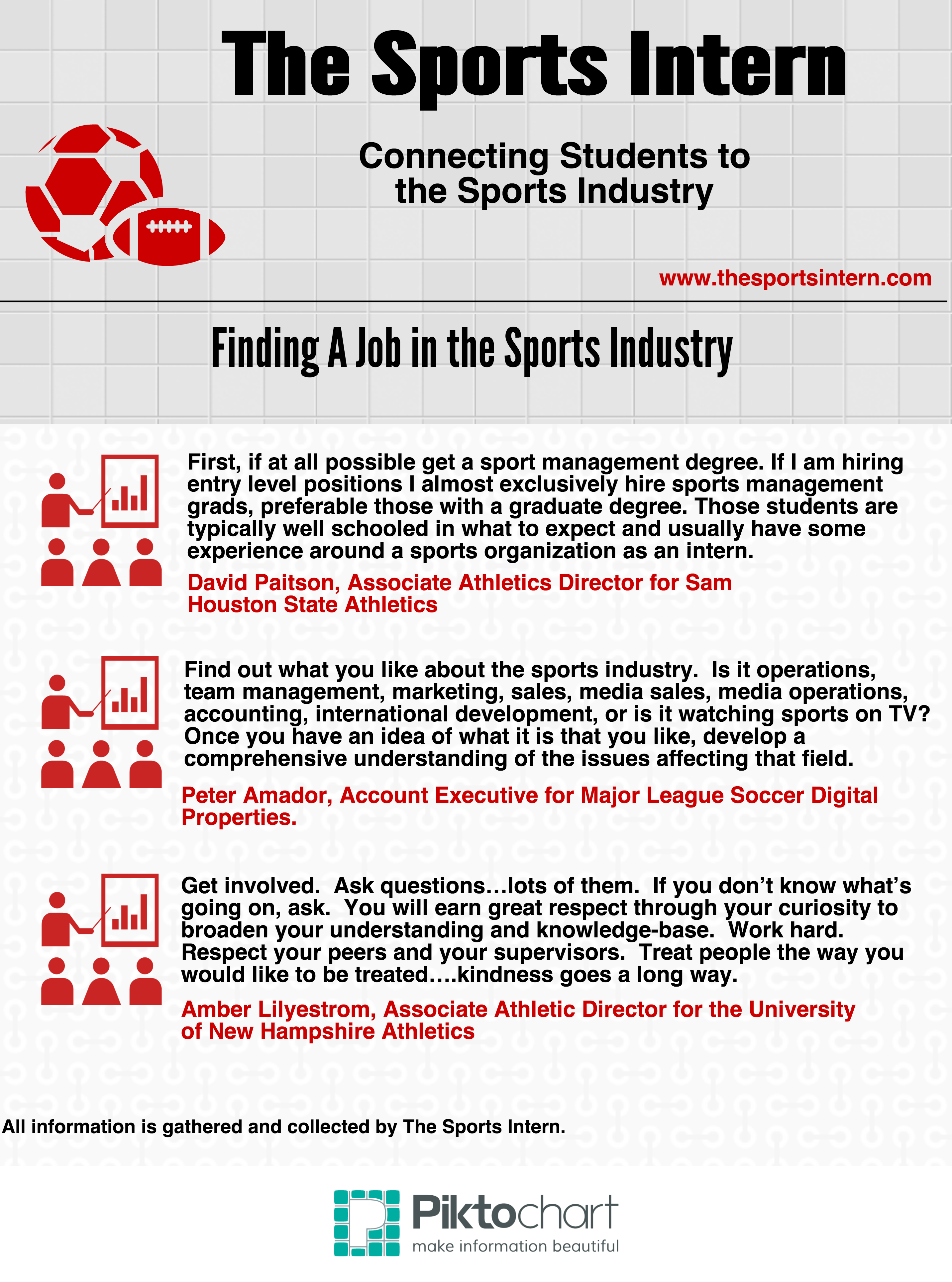 Discussion on this topic: How to Get a Job in Sports , how-to-get-a-job-in-sports/